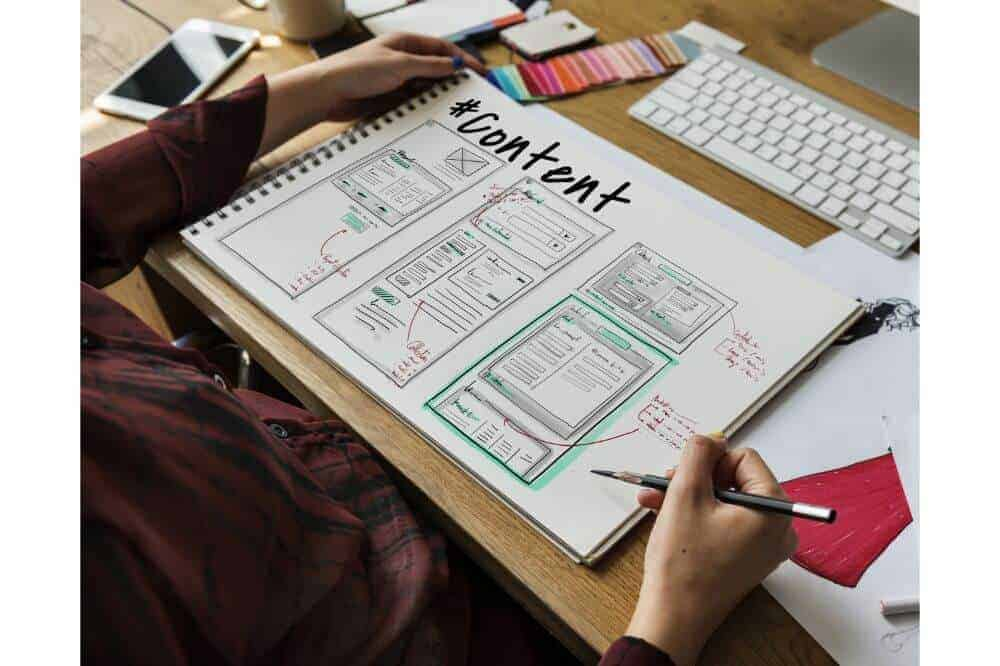 The Ultimate Guide to Website Content Creation