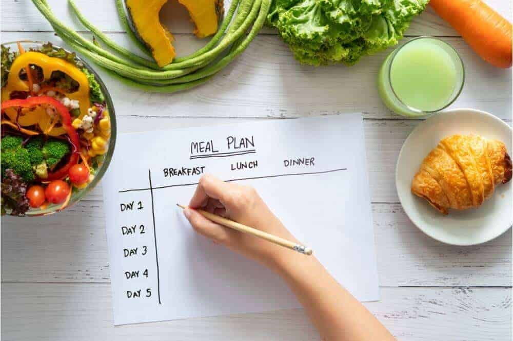 Healthy Weekly Meal Plan for Busy People