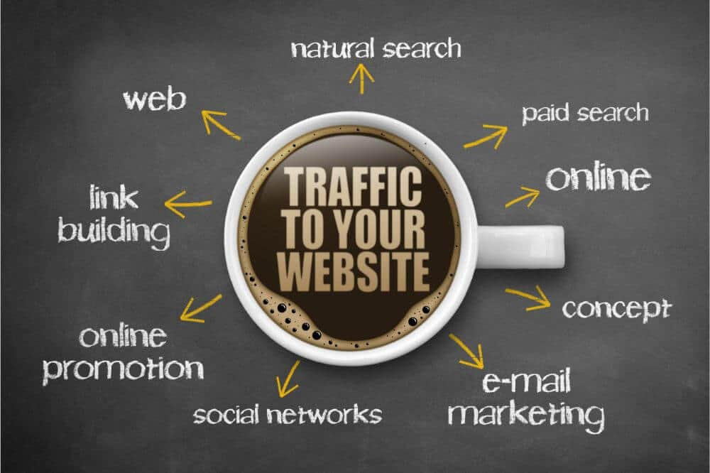 Ways on How to Get Paid Traffic