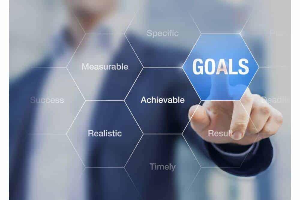Business Goals for Online Business