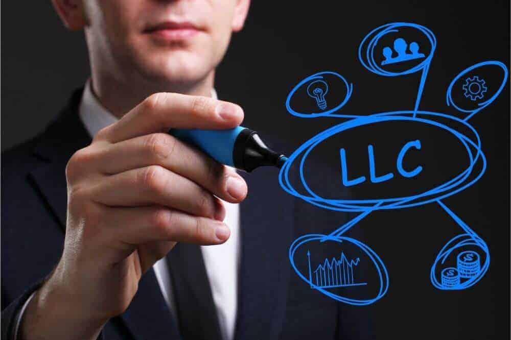 Set Up an LLC for an Online Business