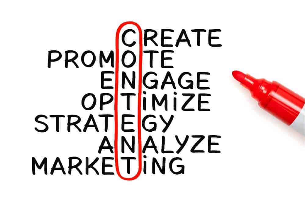 Ultimate Content Marketing Strategy for Driving Traffic To Your Online Business in 2021
