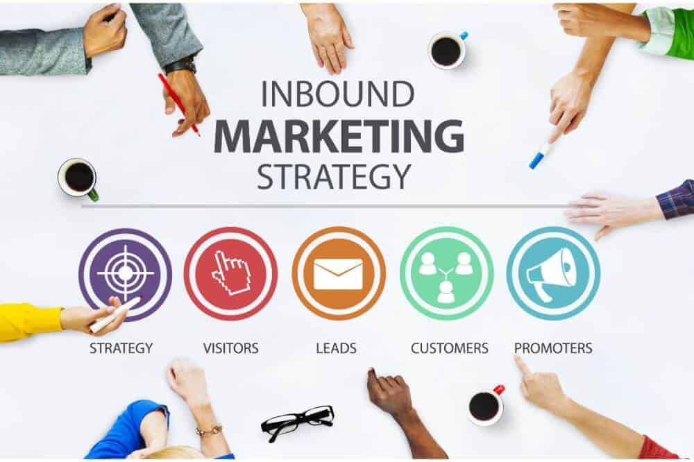Sharing Leads From Your Website