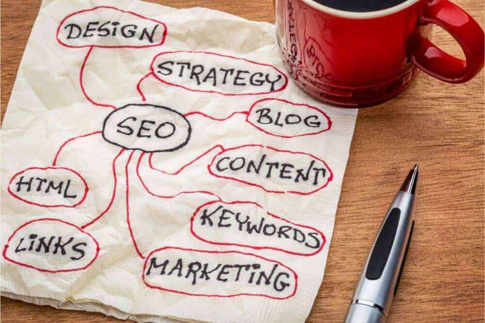 SEO Strategy for an Authority Site